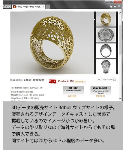 3Dデザインの指輪